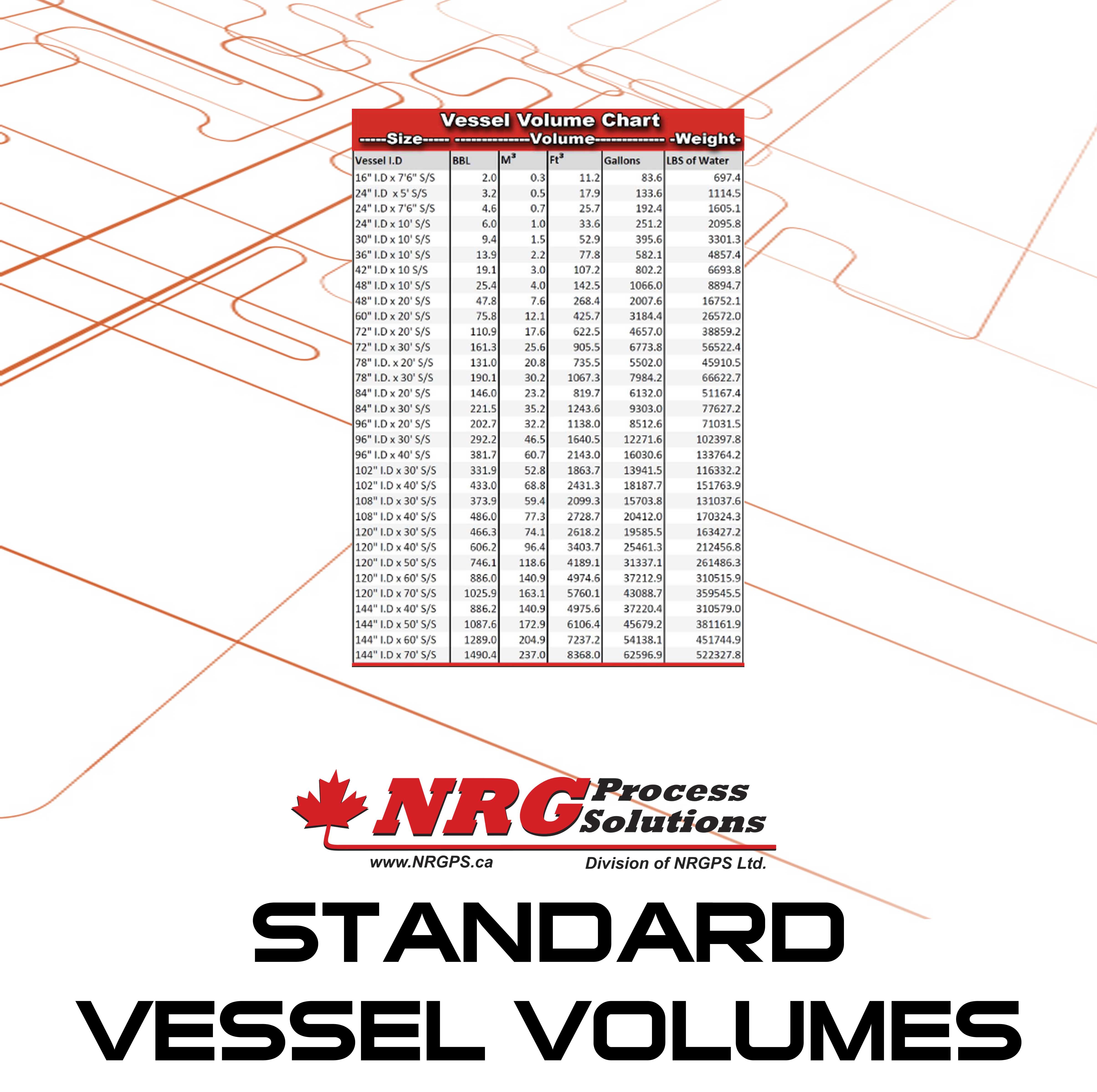Standard-Vessel-Volume-Button