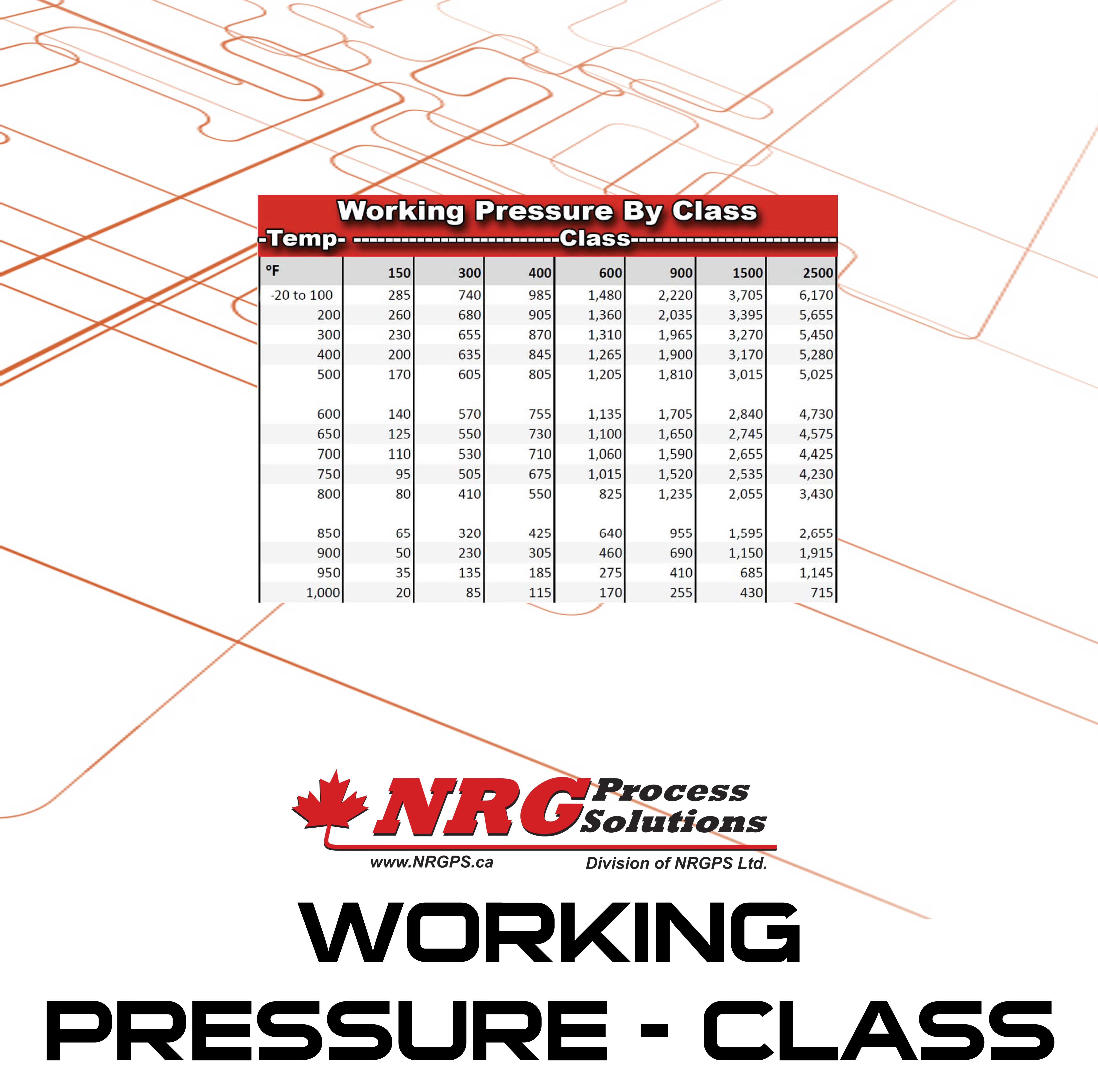 Working-Pressure-By-Class-Button
